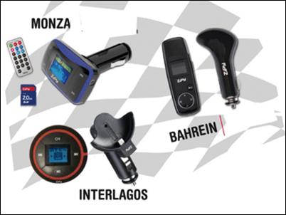 Cars Transmiter de Zipy y oblídate de las limitaciones de tu car-auto