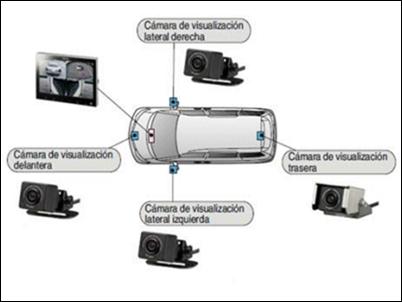 Clarión nos presenta un monitor con cámaras de visualización para el coche