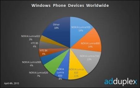 Windows-phone-01