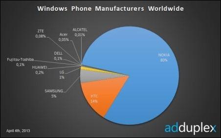 Windows-phone-02