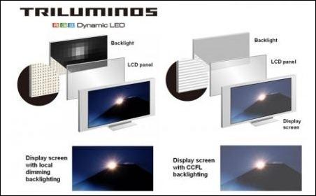 Triluminus-Sony-02