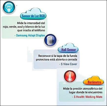 infografia-Samsung-s4-2