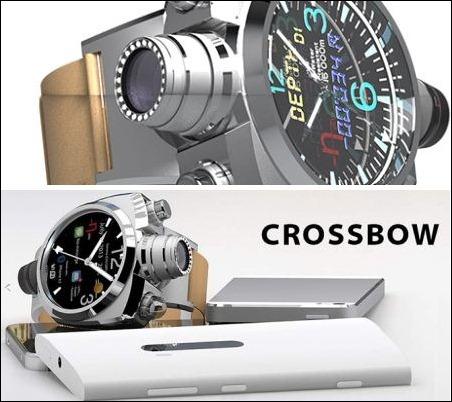 Reloj suizo inteligente con cámara de 41 MP