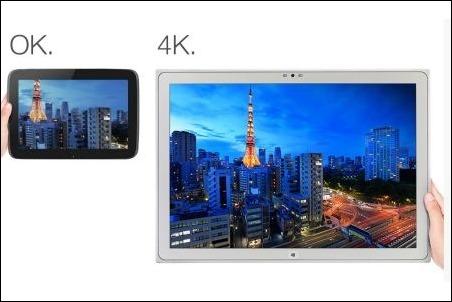 Panasonic pone precio a su tableta 4K de 20 pulgadas: 6.000 dólares