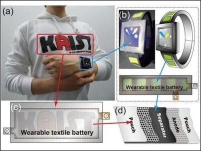 Científicos surcoreanos convierten ropa en baterías recargables