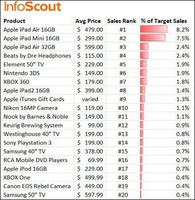 infoscout-target