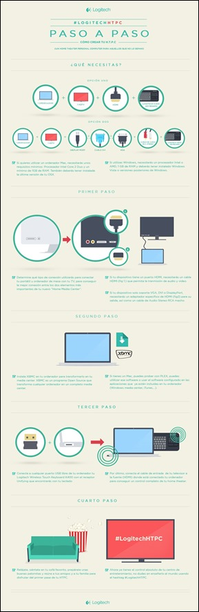 logitech-infografia