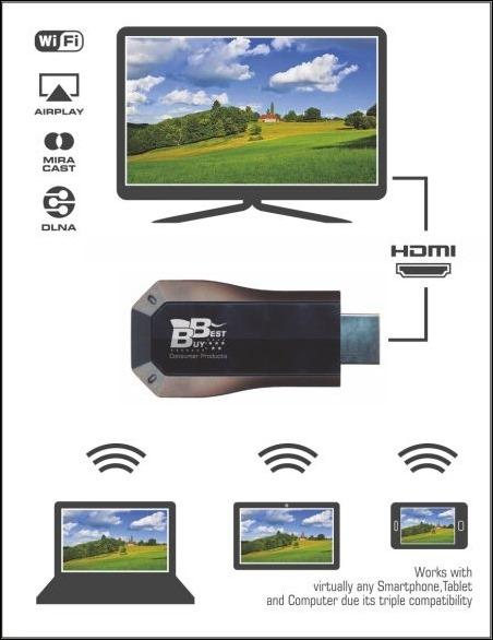 Easy TV Share permite ver en el Televisor los contenidos de Tablets y Smartphones