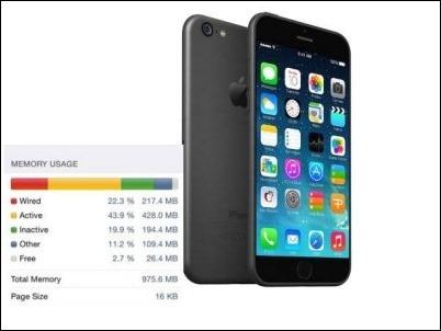 iphone6-memoria