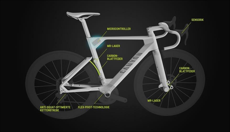 ¿Bicicletas inteligentes?… este es el nuevo objetivo de Samsung y Deutsche Telekom