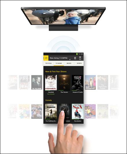 Pronto un control remoto total para el hogar en el iPhone o iPad