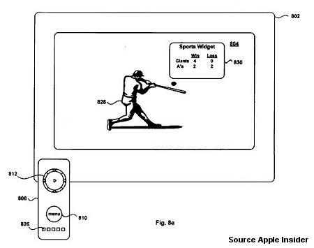 Apple-TV-Widgets