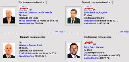 diputados-legislatura-2004-2008