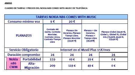 N86 CWM - Tarifas Telefonica