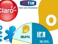 179 millones de móviles en Brasil
