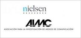 Nielsen AIMC