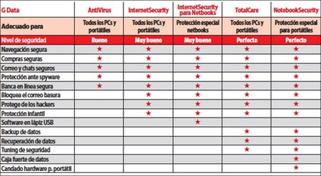 NotebookSecurity 2011
