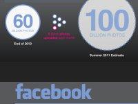 facebook fotos