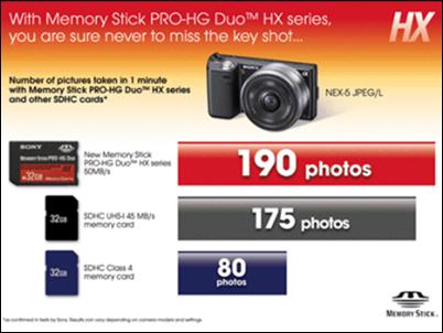 Sony Memory Stick PRO-HG DuoHX