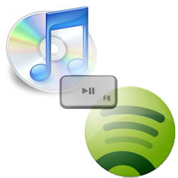 spotify-itunes