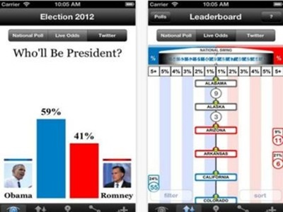app-usa-2012