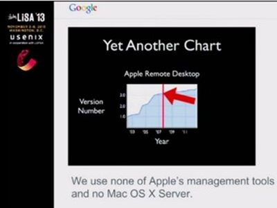 google-apple-macs