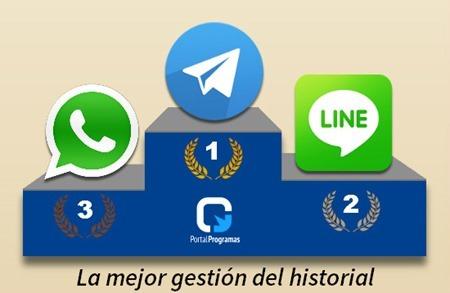 Podio_Historial