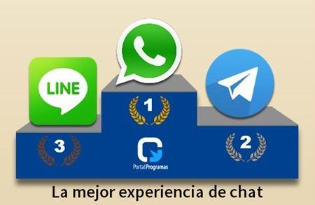 Podio_chat