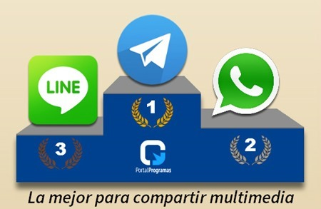 Podio_multimedia