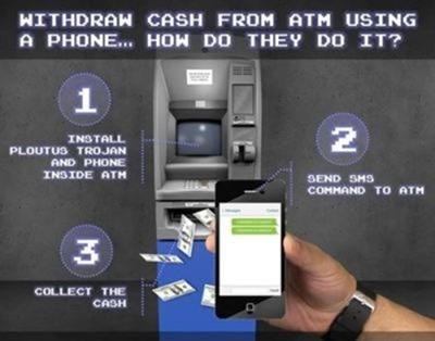Una vulnerabilidad en Windows XP permite sacar dinero de cajeros automáticos enviando SMS