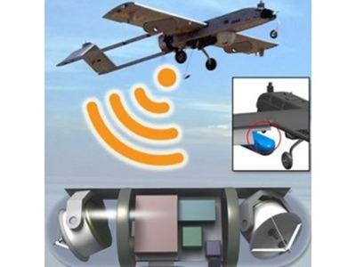 wifi-drones