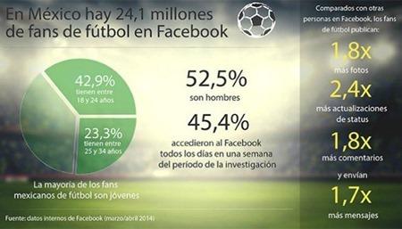 facebook-futbol