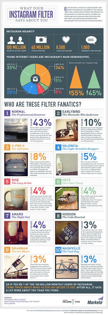 filtro-instagram-personalidade