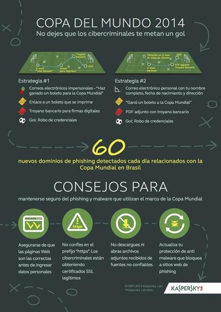 infografiafifa4es-2