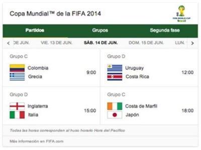 google-marcador-brasil