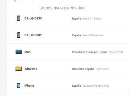 dispositivos-google