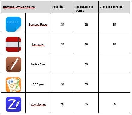 wacom-apps-compatibles-02
