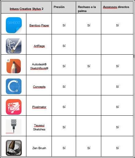 wacom-apps-compatibles