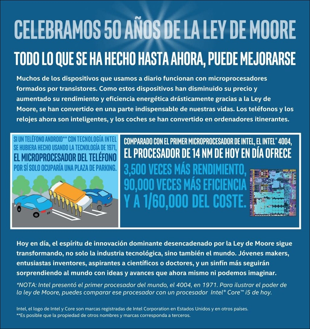 50 Años Ley Moore_Inforgrafia 02