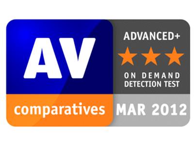 G Data obtiene un sobresaliente en el último estudio comparativo de Antivirus